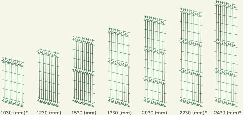 Seven drawings of 3D security fence with different height and curve quantity.