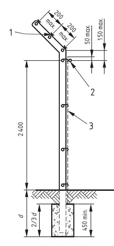 A drawing of inward cranked intermediate post.